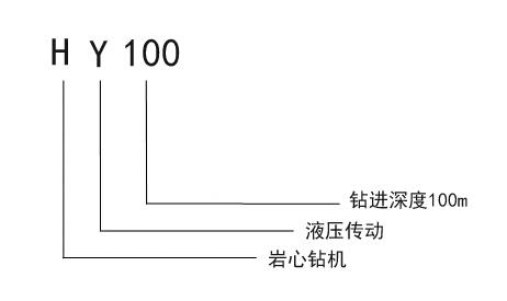 HY-100钻机